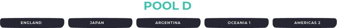 image-featuring-pool-D-of-countires-of-the-2023-rugby-world-cup
